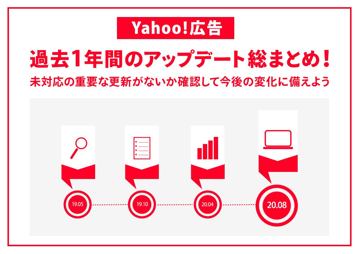 【Yahoo!広告】過去1年間のアップデート総まとめ!未対応の重要な更新がないか確認して今後の変化に備えよう